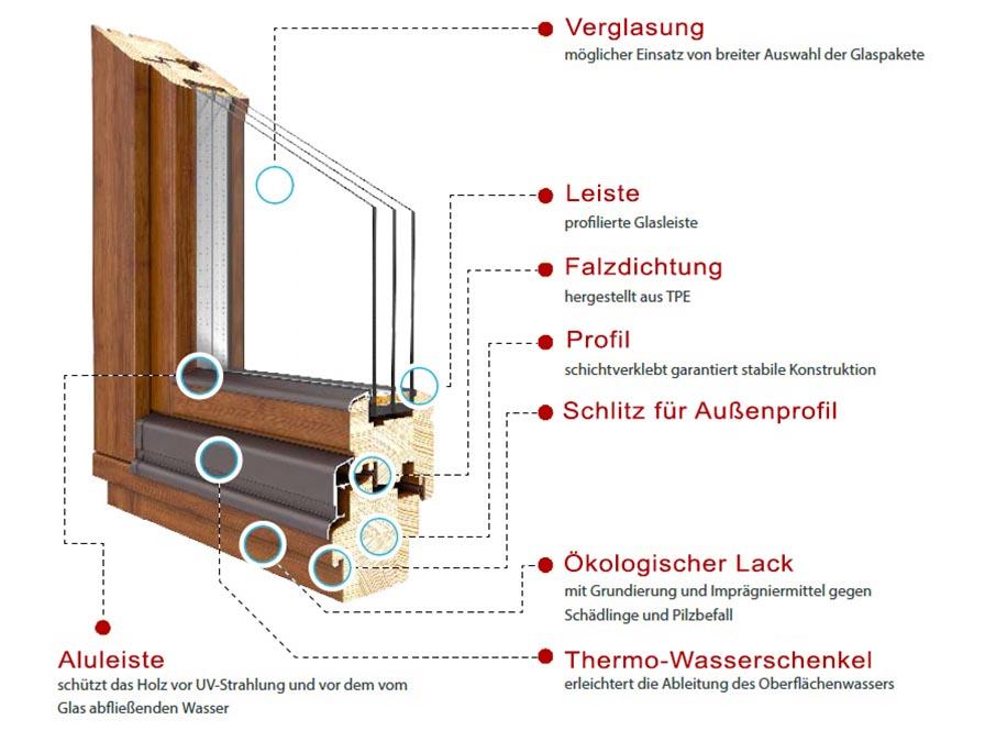 holz fenster seremet. Black Bedroom Furniture Sets. Home Design Ideas